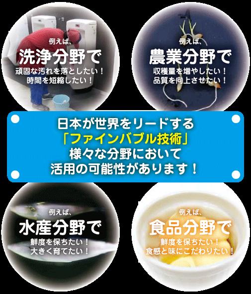 日本が世界をリードする「ファインバブル技術」 様々な分野において活用の可能性があります! 洗浄分野 農業分野 水産分野 食品分野